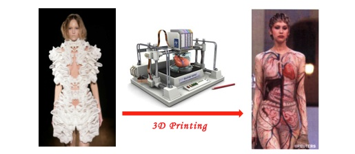 3D Printing from Chocolate to Human ORgan Image.jpg